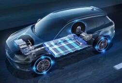 造车新势力的大品牌