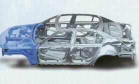 新技術汽車鋼優勢